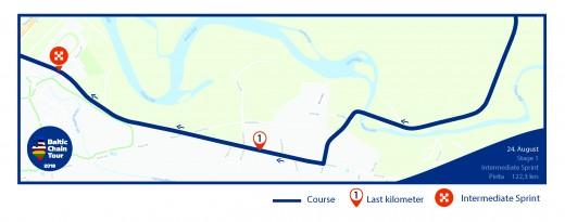 1. Stage Sprint Pirita-04